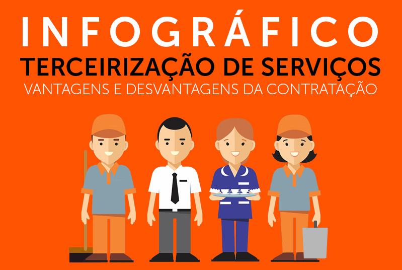 [Infográfico] Vantagens e Desvantagens da Contratação de Serviços Terceirizados
